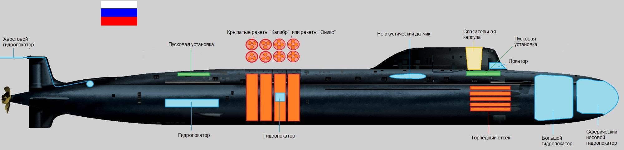 885 Yasen denizaltı