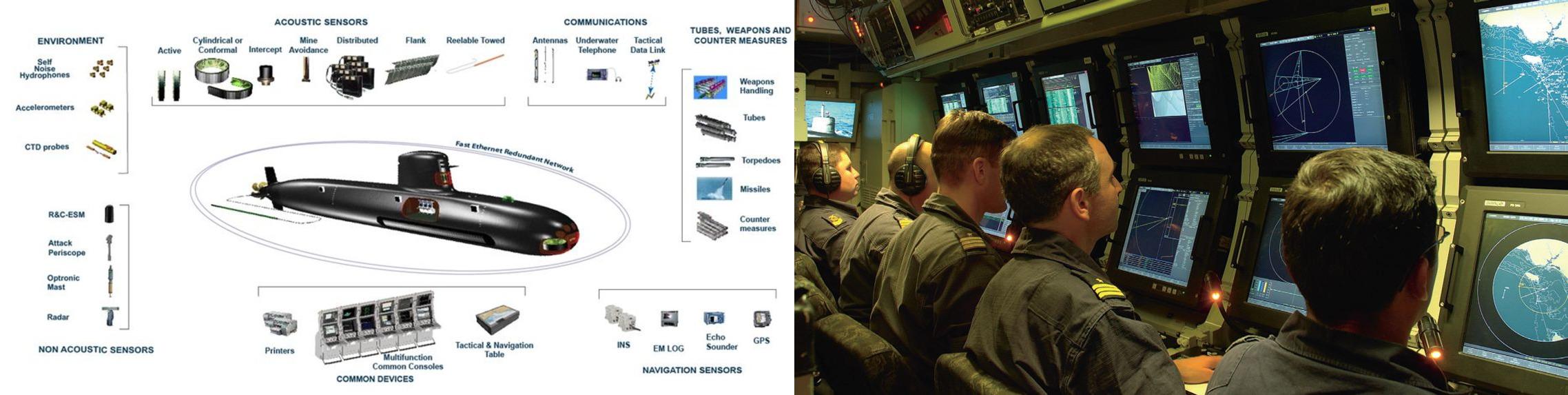 Scorpene - SUBTICS entegre savaş sistemi