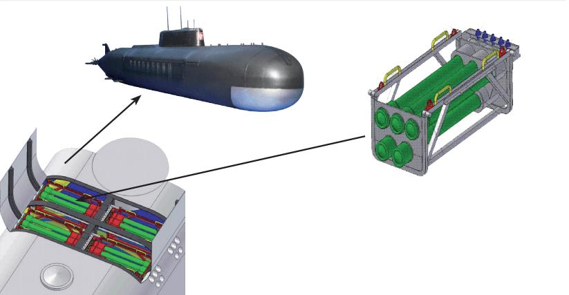 SHADE Torpido Savunma Sistemi / Rafael ve BDL