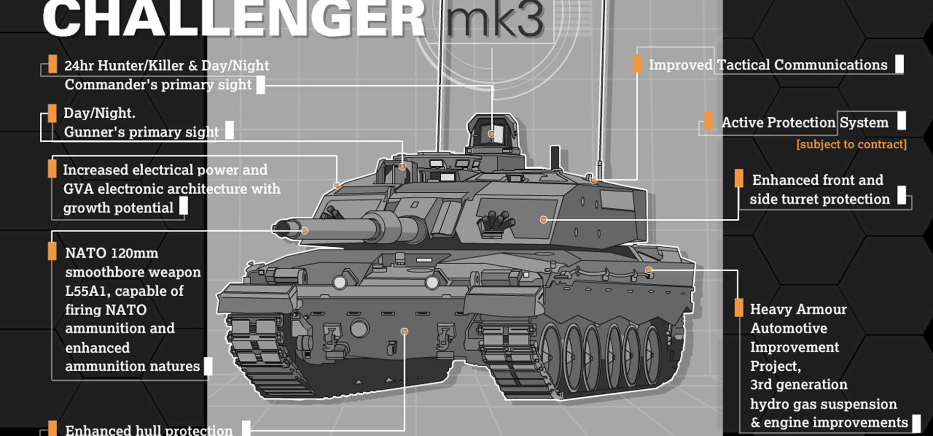 Challenger mk3